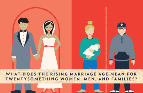 the current state of marriage essay Arab societies are undergoing major changes as new patterns of marriage and family formation emerge across the region for long decades, early marriage.